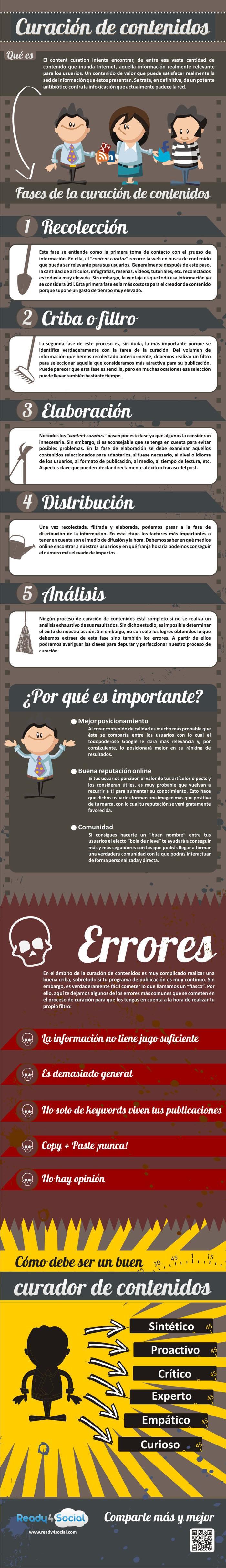 curacion_de_contenidos_infografia