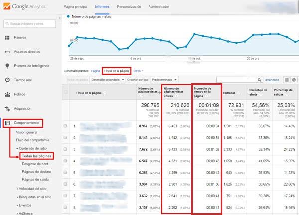 tiempo-permanencia-pagina-analytics