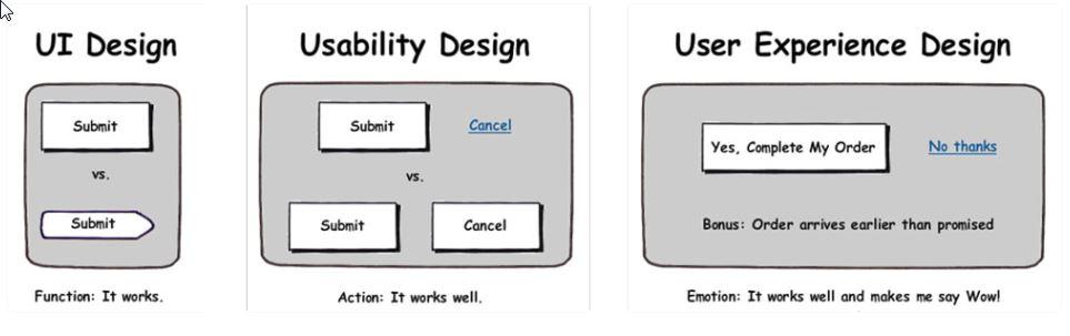 imagen-ux-diagrama